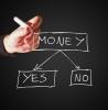 Money-choice-yes-no